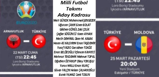 Milli Futbol Takımı Aday Kadrosu